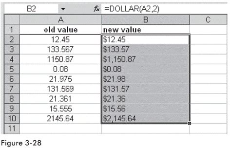 formula in excel format currency use the dollar function to convert numbers to currency in