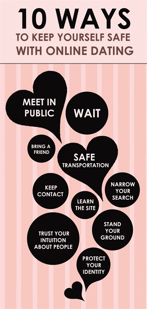 dating safety