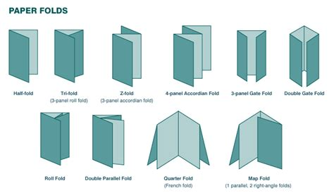 Different Paper Folds - exles of folds for printing search creative