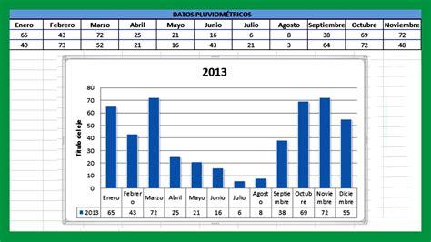 tutorial excel graficas 2010 excel crear gr 225 ficos estad 237 sticos introducir datos