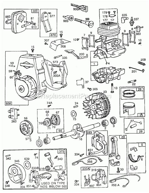 parts diagram for briggs stratton engine intek ohv engine parts diagram intek pro 6 5 motor parts