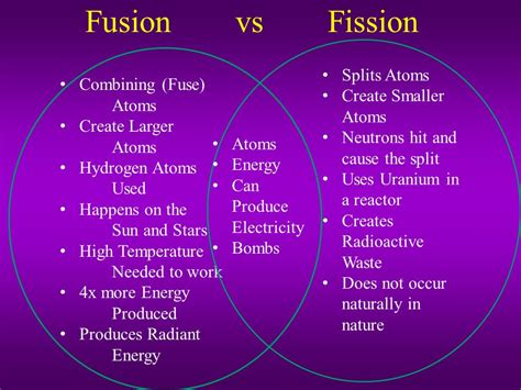 Fission Vs Fusion Nuclear Fusion And Fission Ppt