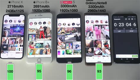 iphone x vs iphone 8 plus vs galaxy note 8 vs oneplus 5 battery test iphone in
