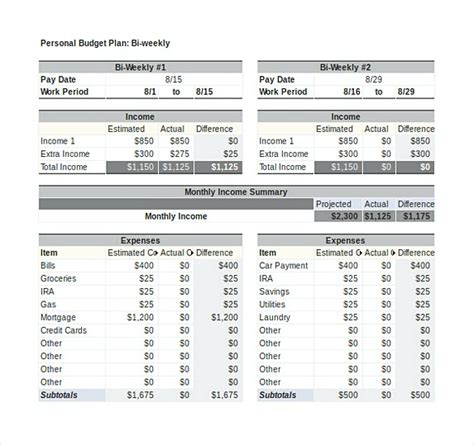 9 Budget Tracker Excel Template Bi Weekly Personal Budget Template Excel