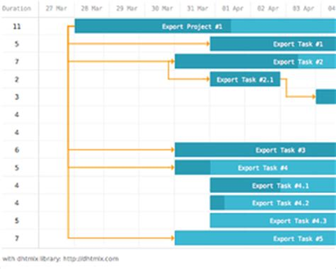 node js exports tutorial integrating gantt with node js using rest api and mysql
