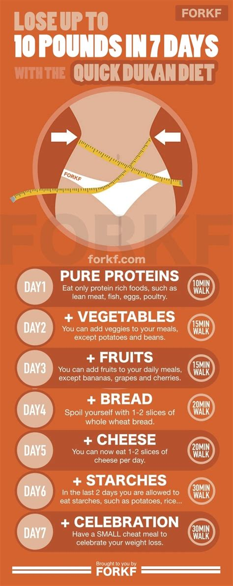 fruit 7 day diet dukan diet that helps you lose 10 pounds in 7 days