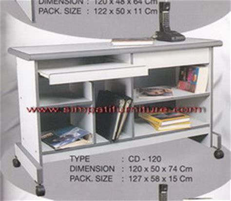 klasifikasi layout toko meja tulis toko furniture simpati