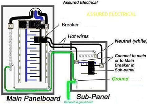 wiring generator to house panel 30 transfer switch wiring diagram for rv get free image about wiring diagram