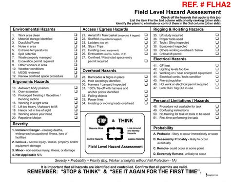 Hazard Assessment Template by 29 Images Of Hazard Assessment Template Leseriail