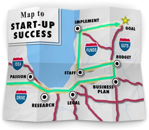 up road map you thought of starting your own direct sales