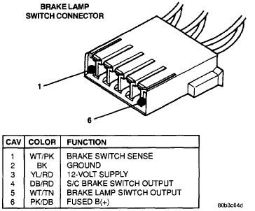 99 dodge ram headlight switch wiring diagram 1999 dodge