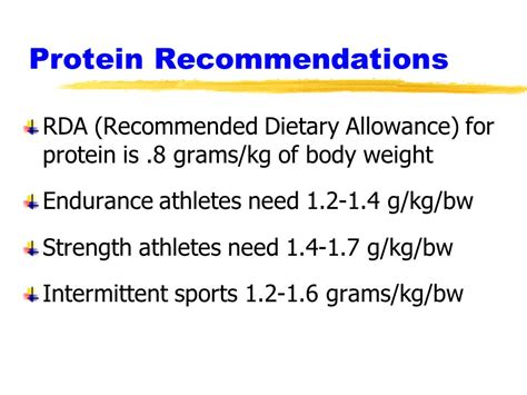 protein recommendations overview protein protein requirements supplements vs
