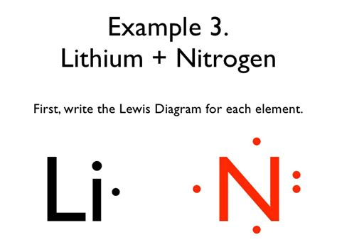 dot diagram for nitrogen nitrogen dot diagram 28 images ni3 lewis structure how