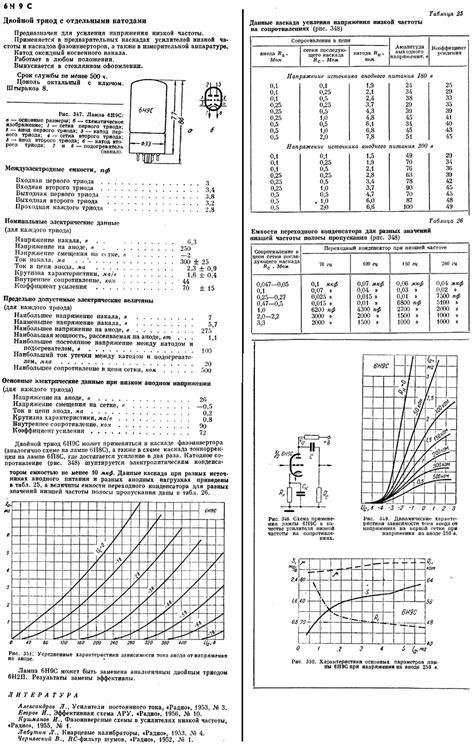 d965 transistor datasheet data sheet исток2 радиолампы почтой параметры и характеристики 6н9с