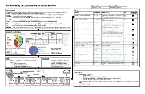8d report ppt wiring diagrams wiring diagram schemes
