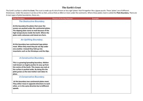 card sort activity template the earth s crust plate boundaries by mullarkey