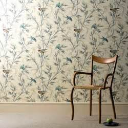 Latest Trends In Wall Paintings The Latest Wallpaper Trends