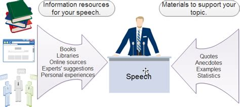 company speech speech writing company