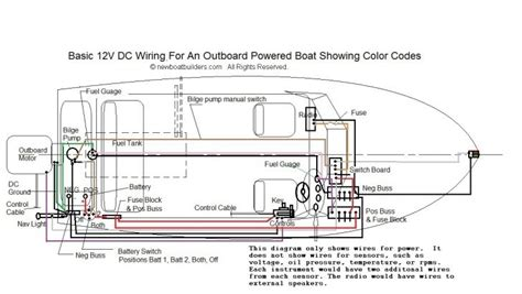 jon boat light wiring diagram wiring diagrams wiring