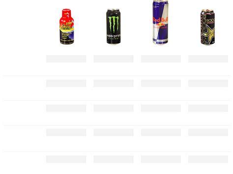 energy drink research energy drink research paper best paper 2017