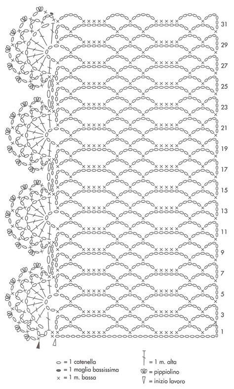 cornici sciarpe i artigianato schemi uncinetto