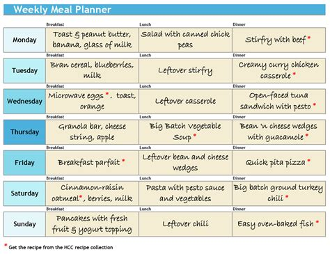 An Attractive Meal Planning Page To Replace Lists On Scraps Of Paper I Created An Almost Nutrition Plan Template