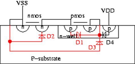 power diode cross section ingenieurbuero erckert ic design trainings
