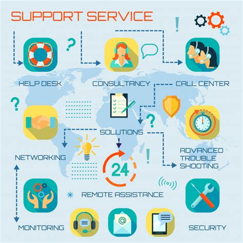 Around The Clock Hours Support Service Flat Style
