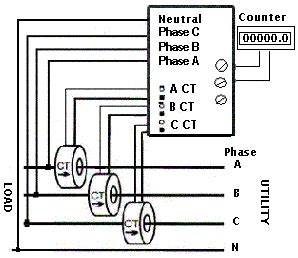 phase power system called phase wiring circuit diagram