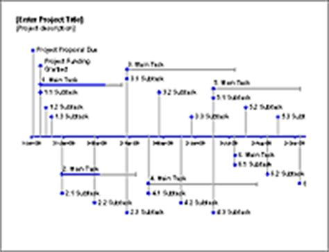 Timeline Templates For Excel Family Tree Timeline Template