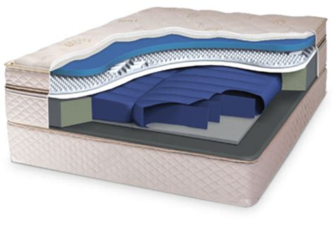 personal comfort the only fda certified mattress manufacturer in the usa