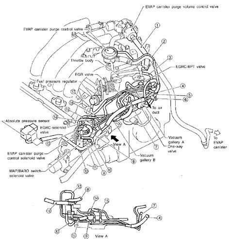 1999 nissan maxima vacuum hose diagram diagram for 0807 solenoid valve maxima forums