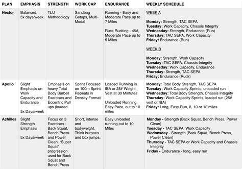 bench press improvement program 100 bench press improvement program high intensity 4 week transformation plan fitnessrx