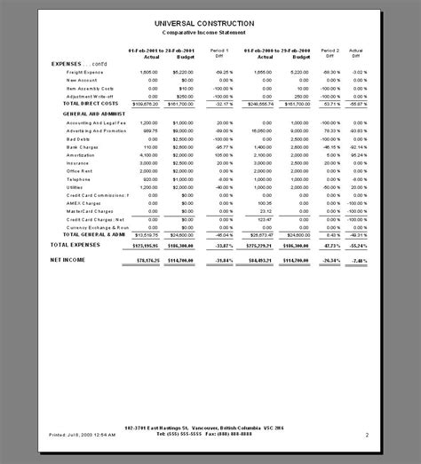 Bizman Income Statements Year To Date Earnings Statement Template