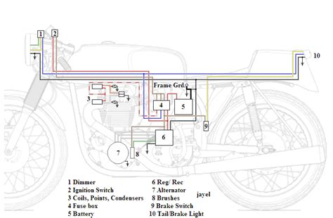 xs650 simplified wiring harness 31 wiring diagram images
