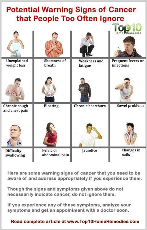 8 Warning Signs Of A Attack by Potential Warning Signs Of Cancer That Often