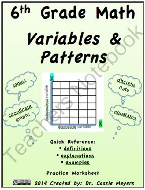 pattern variables a and b 6th grade math variables and patterns practice from dr