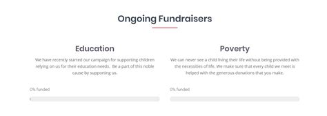 Donation Comes Which Section by How To Build A Donation Landing Page With Beaver Builder