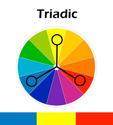 triad color scheme triad an equilateral triangle inscribed in the color