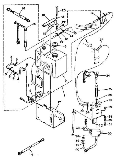 yamaha ct 175 parts wiring diagrams wiring diagram