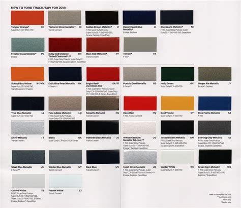paint color chips for 1988 ford mustang
