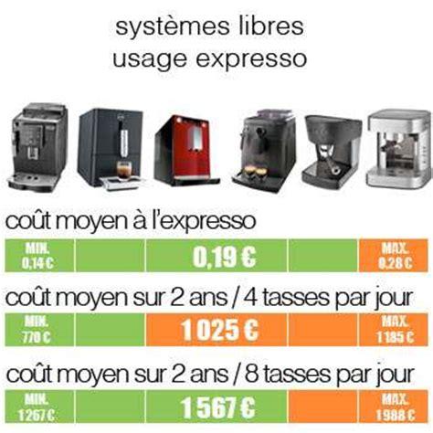 Machine A Cafe Comparatif 4007 by Comparatif Machines Expresso Caf 233 En Grains Moulu Dosette