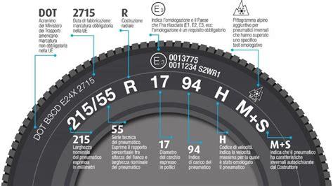 gomme invernali test test pneumatici invernali assogomma la guida definitiva