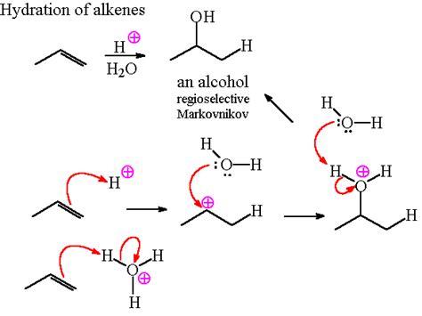 hydration of alkene alkene addition reactions organic chem 3540 dr sundin