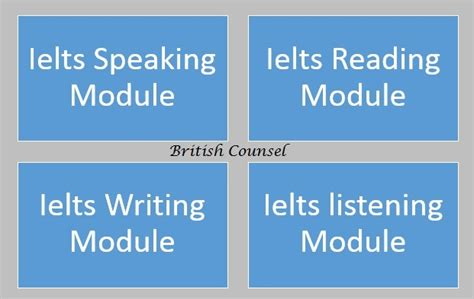 pattern of ielts test is ielts a general test or there is a specific syllabus