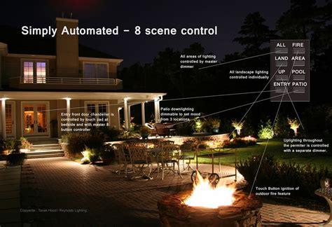 simply automated pre configured simplysmart landscape