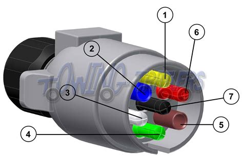 pretty towing wiring images electrical circuit