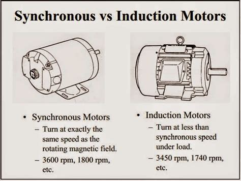 induction motor is asynchronous synchronous vs induction motors eee community