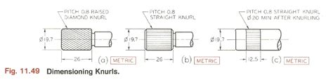 pattern meaning in mechanical engineering mechanical engineering how to define knurl on drawing