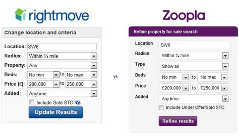 rightmove for sale should you use zoopla with rightmove or is it a waste of